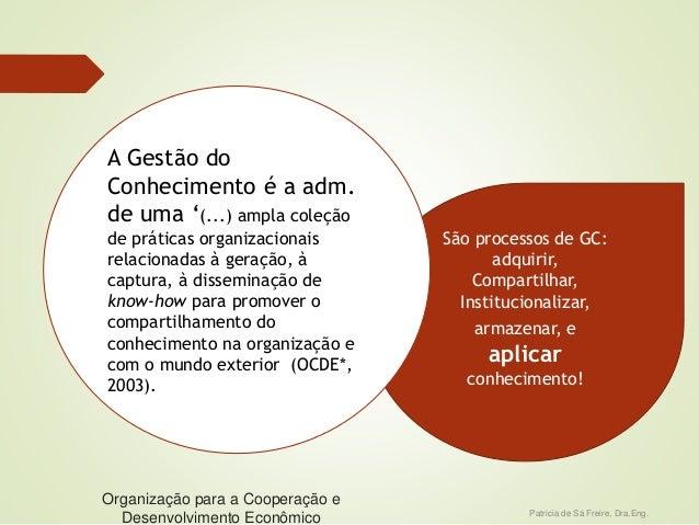 São processos de GC:  adquirir,  Compartilhar,  Institucionalizar,  armazenar, e  aplicar  conhecimento!  Patricia de Sá F...