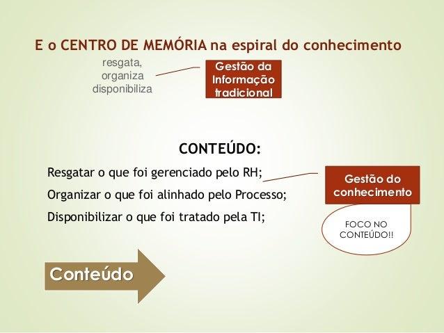 E o CENTRO DE MEMÓRIA na espiral do conhecimento  FOCO NO  CONTEÚDO!!  CONTEÚDO:  resgata,  organiza  disponibiliza  Resga...