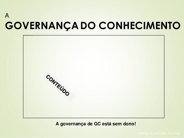 1 Líder + 2 INSTÂNCIAS DE PODER  DE GOVERNANÇA DO CONHECIMENTO  interrelacionadas,  interconectadas e  interdependentes.  ...