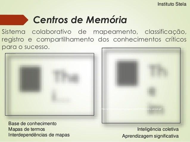 Múltiplos modelos para a GC  Práticas e tecnologias GC  Fonte: Terra (2008)  Alinhamento de estratégias  Fonte:APO KM Faci...