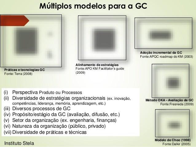 Casos de  GC  Patricia de Sá Freire, Dra.Eng.