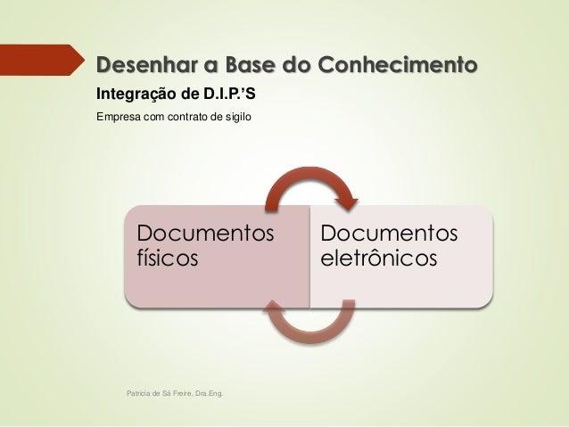 Objetivo da Base do Conhecimento   Apoiar a aquisição e compartilhamento de conhecimentos;   Agilizar e tornar mais conf...
