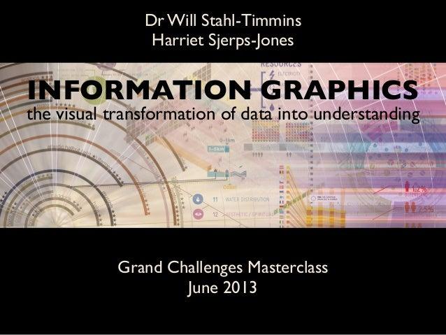 Dr Will Stahl-TimminsHarriet Sjerps-JonesGrand Challenges MasterclassJune 2013INFORMATION GRAPHICSthe visual transformatio...