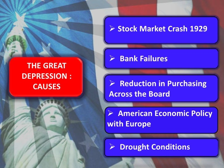 Comparing the Great Depression to the Great Recession