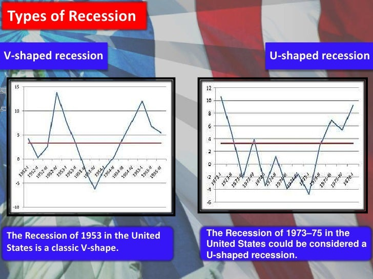 corrective actions of the great recession 12th%grade%great%recession%inquiry% who'stoblame%for%the% great%recession% list$government$actions$that$caused$or$ led$to$the$great$recession$and$state$the.