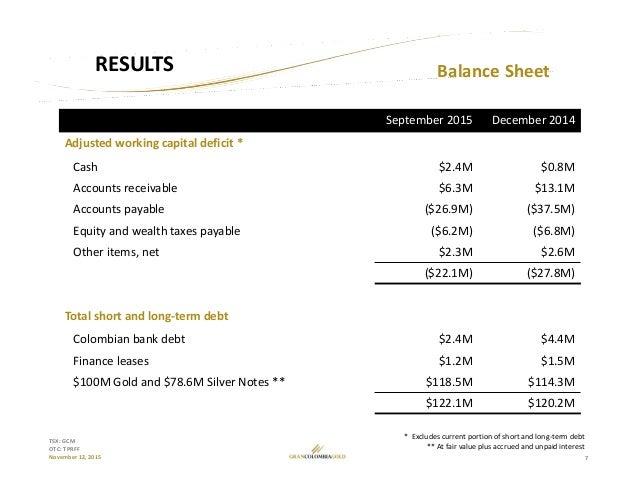 gcm-q3-2015-results-7-638.jpg?cb=1447343