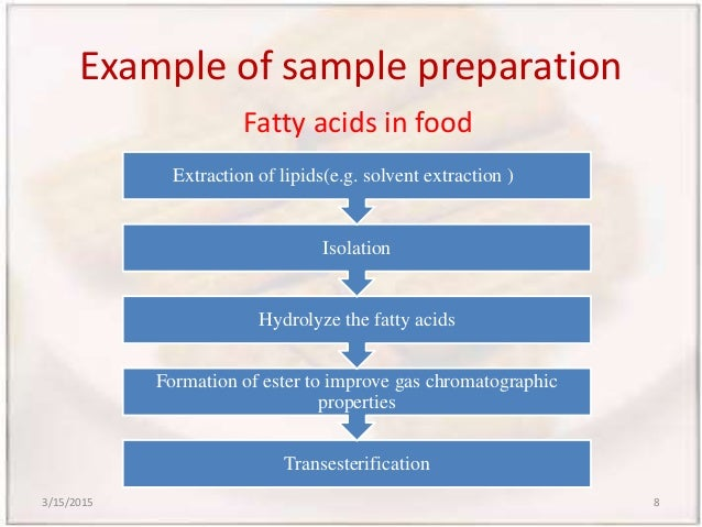 Sample preparation in food technology retsch. Com.