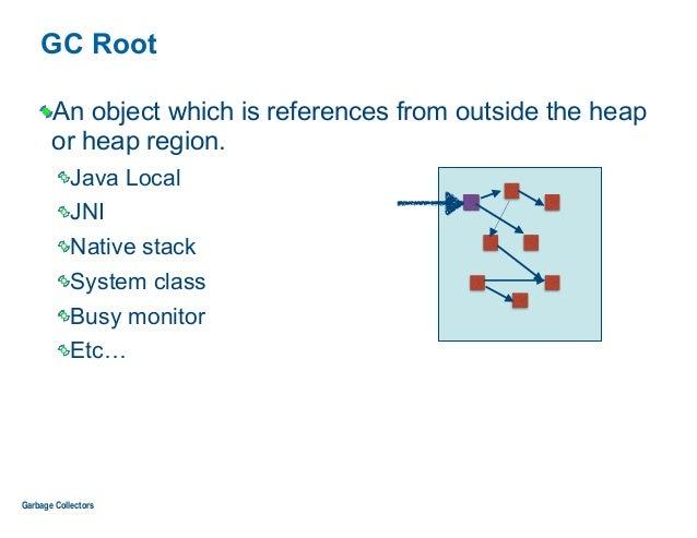 GC Root An object which is references from outside the heap or heap region. Java Local JNI Native stack System class Busy ...