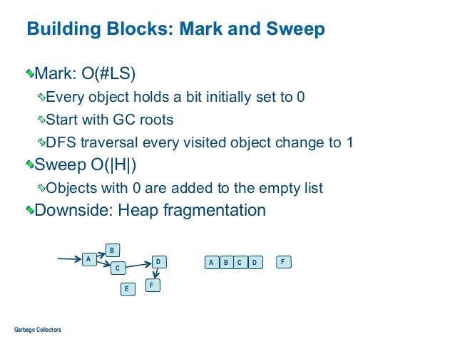Building Blocks: Mark and Sweep Mark: O(#LS) Every object holds a bit initially set to 0 Start with GC roots DFS traversal...