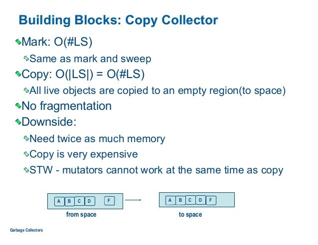 Building Blocks: Copy Collector Mark: O(#LS) Same as mark and sweep Copy: O( LS ) = O(#LS) All live objects are copied to ...
