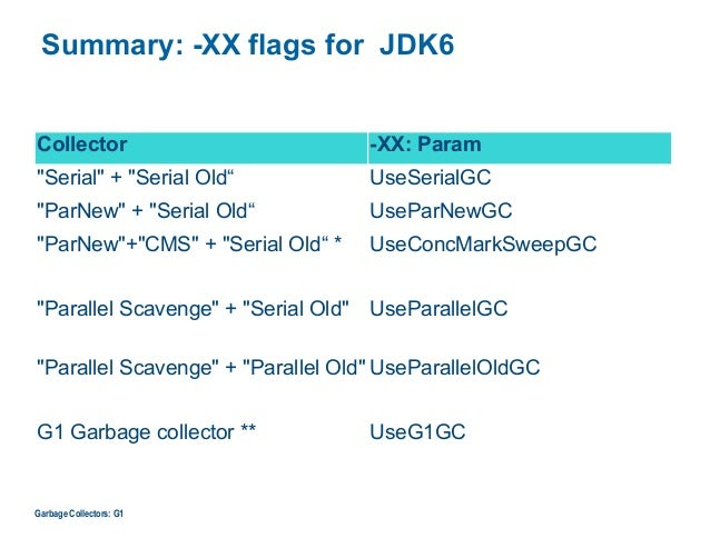 """Summary: -XX flags for JDK6 Garbage Collectors: G1 Collector -XX: Param """"Serial"""" + """"Serial Old"""" UseSerialGC """"ParNew"""" + """"Se..."""
