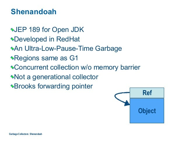 Shenandoah JEP 189 for Open JDK Developed in RedHat An Ultra-Low-Pause-Time Garbage Regions same as G1 Concurrent collecti...