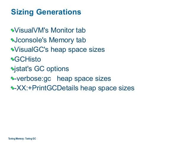 Sizing Generations VisualVM's Monitor tab Jconsole's Memory tab VisualGC's heap space sizes GCHisto jstat's GC options -ve...
