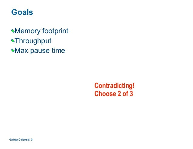 Goals Memory footprint Throughput Max pause time Garbage Collectors: G1 Contradicting! Choose 2 of 3