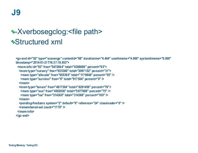 "J9 -Xverbosegclog:<file path> Structured xml Tuning Memory: Tuning GC <gc-end id=""92"" type=""scavenge"" contextid=""88"" durat..."