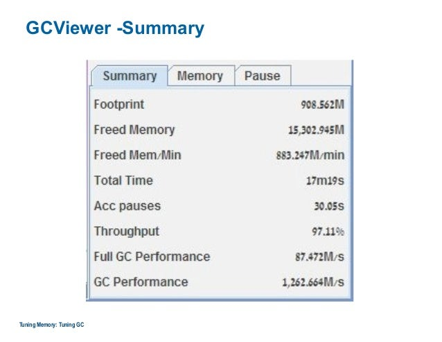 GCViewer -Summary Tuning Memory: Tuning GC