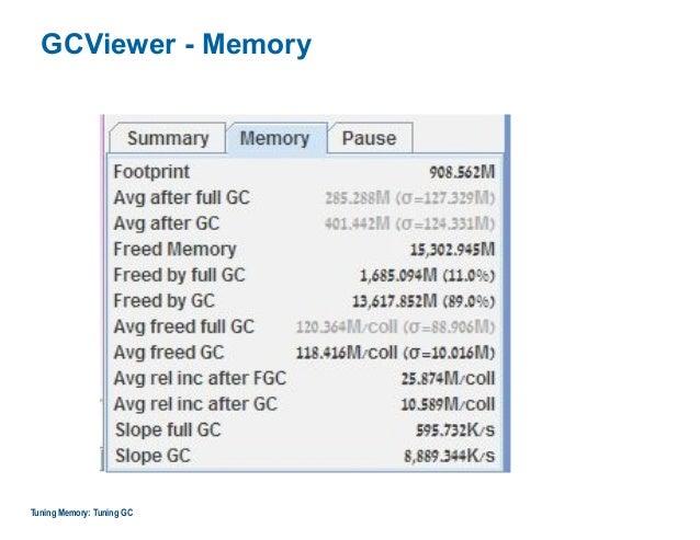 GCViewer - Memory Tuning Memory: Tuning GC