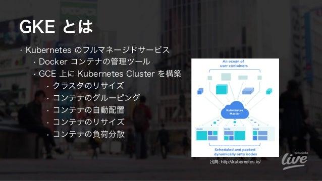 GKE とは • Kubernetes のフルマネージドサービス • Docker コンテナの管理ツール • GCE 上に Kubernetes Cluster を構築 • クラスタのリサイズ • コンテナのグルーピング • コンテナの自動配置...