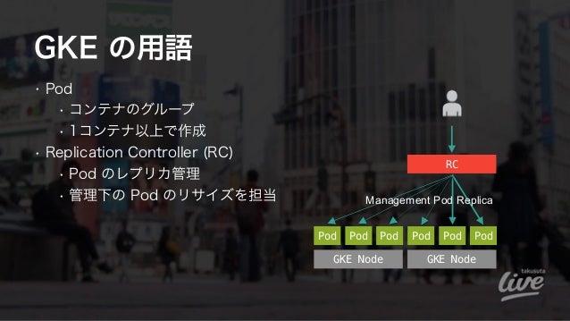 GKE の用語 • Pod • コンテナのグループ • 1コンテナ以上で作成 • Replication Controller (RC) • Pod のレプリカ管理 • 管理下の Pod のリサイズを担当 Pod GKE Node Pod Po...