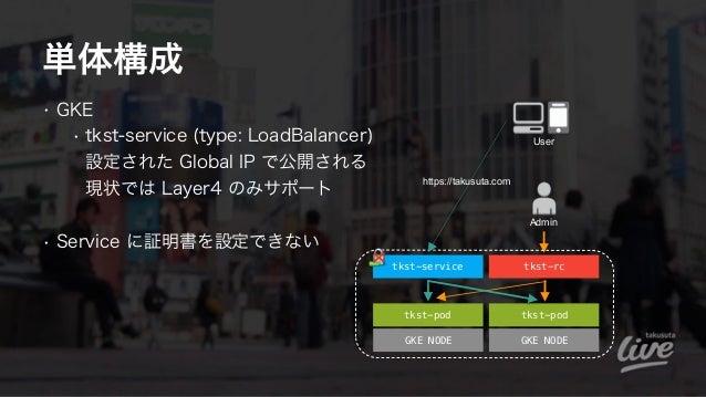 単体構成 • GKE • tkst-service (type: LoadBalancer) 設定された Global IP で公開される 現状では Layer4 のみサポート • Service に証明書を設定できない tkst-pod...