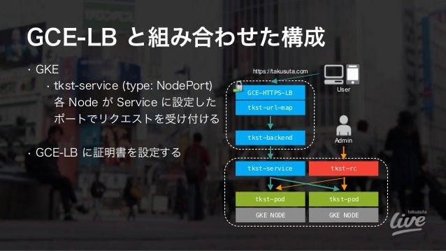 GCE-LB と組み合わせた構成 • GKE • tkst-service (type: NodePort) 各 Node が Service に設定した ポートでリクエストを受け付ける • GCE-LB に証明書を設定する tkst-p...