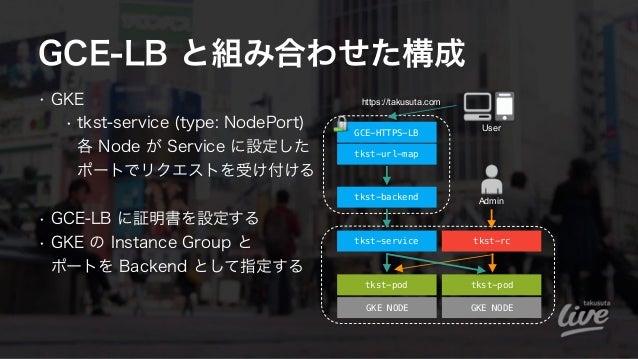 GCE-LB と組み合わせた構成 • GKE • tkst-service (type: NodePort) 各 Node が Service に設定した ポートでリクエストを受け付ける • GCE-LB に証明書を設定する • GKE ...