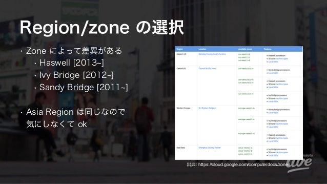 Region/zone の選択 • Zone によって差異がある • Haswell [2013 ] • Ivy Bridge [2012 ] • Sandy Bridge [2011 ] • Asia Region は同じなので 気にしなく...