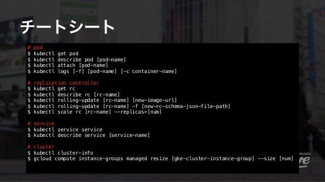 チートシート # pod $ kubectl get pod $ kubectl describe pod [pod-name] $ kubectl attach [pod-name] $ kubectl logs [-f] [pod-nam...