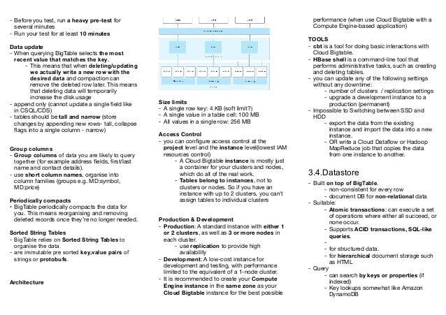 GCP Data Engineer cheatsheet