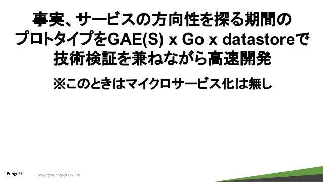 copyright Fringe81 Co.,Ltd. 事実、サービスの方向性を探る期間の プロトタイプをGAE(S) x Go x datastoreで 技術検証を兼ねながら高速開発 ※このときはマイクロサービス化は無し
