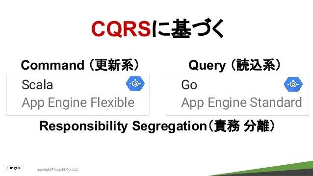 copyright Fringe81 Co.,Ltd. Go App Engine Standard Scala App Engine Flexible CQRSに基づく Command (更新系) Query (読込系) Responsibi...