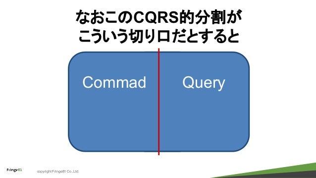 copyright Fringe81 Co.,Ltd. なおこのCQRS的分割が こういう切り口だとすると Commad Query