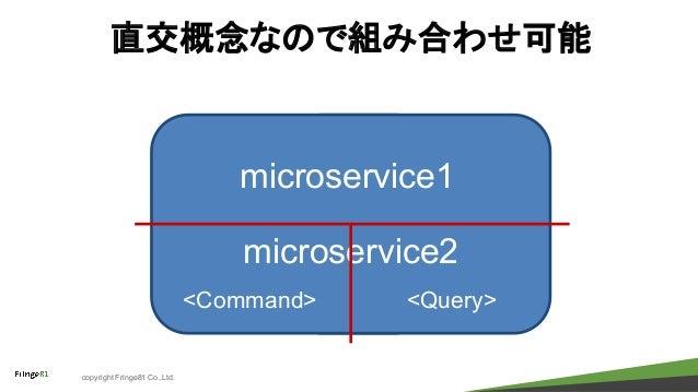 copyright Fringe81 Co.,Ltd. 直交概念なので組み合わせ可能 microservice1 microservice2 <Command> <Query>