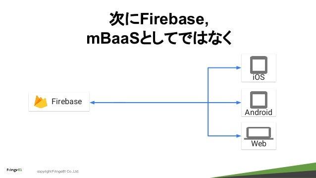 copyright Fringe81 Co.,Ltd. iOS Android Firebase Web 次にFirebase, mBaaSとしてではなく