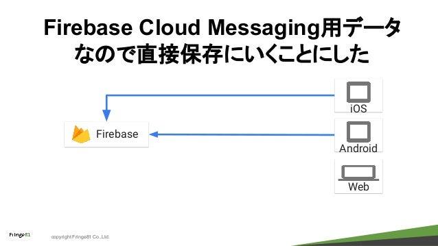 copyright Fringe81 Co.,Ltd. iOS Android Firebase Web Firebase Cloud Messaging用データ なので直接保存にいくことにした