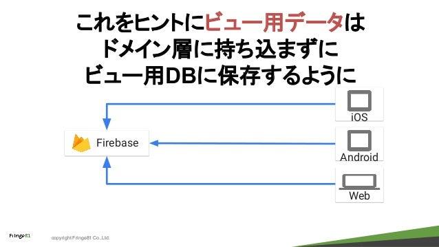 copyright Fringe81 Co.,Ltd. これをヒントにビュー用データは ドメイン層に持ち込まずに ビュー用DBに保存するように iOS Android Firebase Web