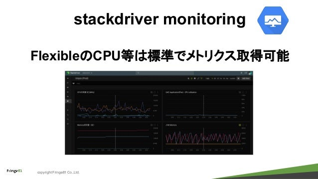 copyright Fringe81 Co.,Ltd. stackdriver monitoring FlexibleのCPU等は標準でメトリクス取得可能