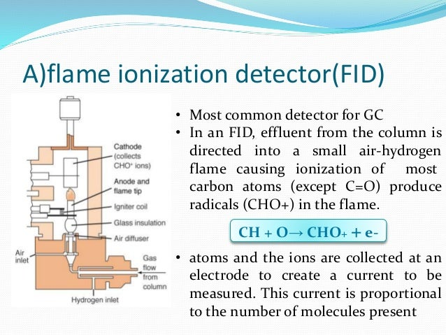radical halogenation and gas chromatography I pre-lab report a introduction the purpose of this experiment is to investigate the influence of molecular structure on the reactivity of an alkane in free-radical chlorination using gas chromatography.