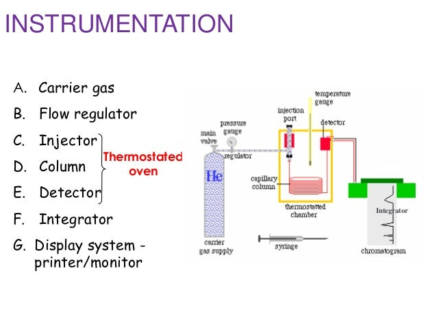 what is gas chromatography  gc