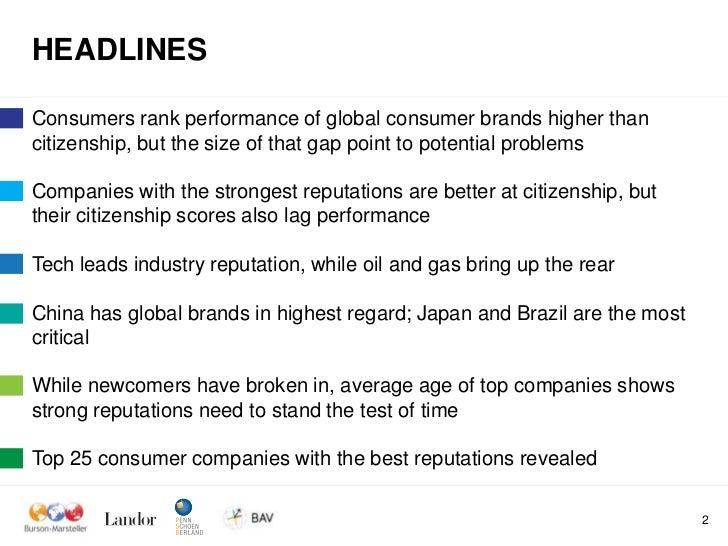 Global Corporate Reputation Index Slide 3