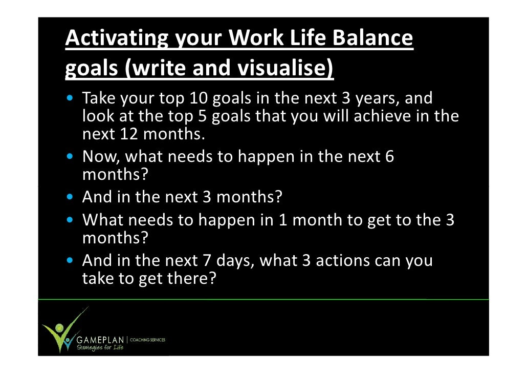 Work Life Balance Defined Learn The Meaning of Work Life Balance