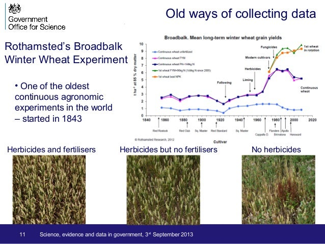 11 Science, evidence and data in government, 3rd September 2013 • One of the oldest continuous agronomic experiments in th...