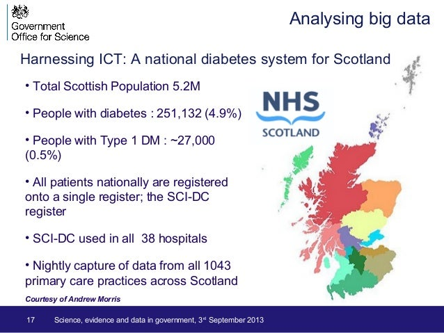 Analysing big data • Total Scottish Population 5.2M • People with diabetes : 251,132 (4.9%) • People with Type 1 DM : ~27,...