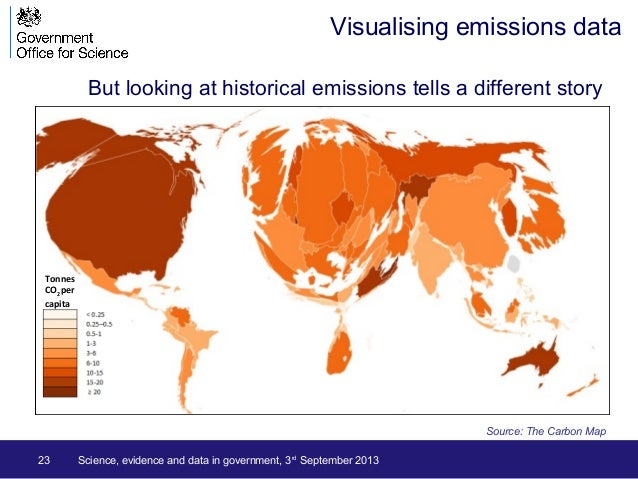 But looking at historical emissions tells a different story 23 Source: The Carbon Map Tonnes CO2 per capita Science, evide...