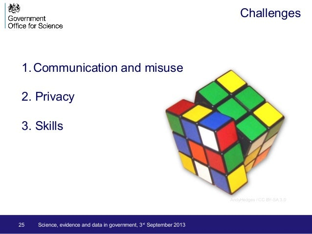 1.Communication and misuse 2. Privacy 3. Skills 25 Science, evidence and data in government, 3rd September 2013 Challenges...