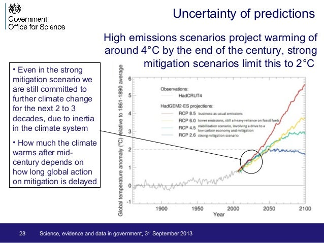 High emissions scenarios project warming of around 4°C by the end of the century, strong mitigation scenarios limit this t...
