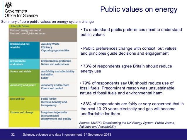 Public values on energy Summary of core public values on energy system change 32 Source: UKERC Transforming the UK Energy ...