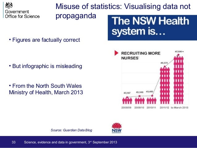 33 Science, evidence and data in government, 3rd September 2013 Misuse of statistics: Visualising data not propaganda • Fi...