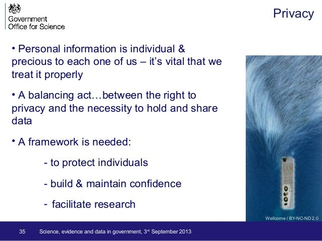 35 • Personal information is individual & precious to each one of us – it's vital that we treat it properly • A balancing ...