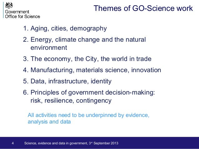4 1. Aging, cities, demography 2. Energy, climate change and the natural environment 3. The economy, the City, the world i...